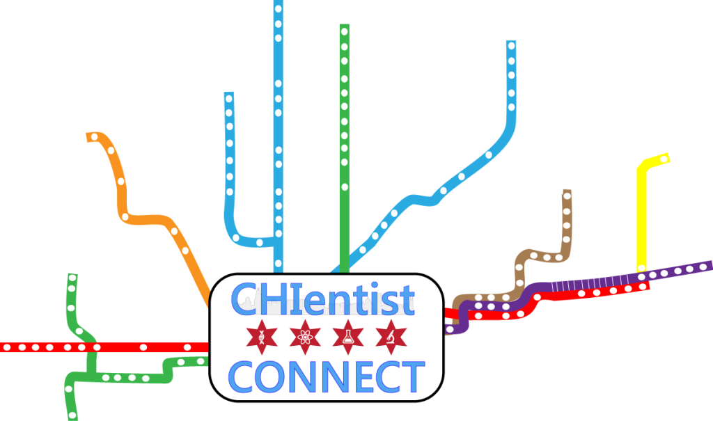 CHIentist CONNECT